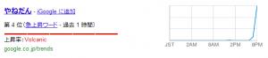 Googleの急上昇ワード「やねだん」